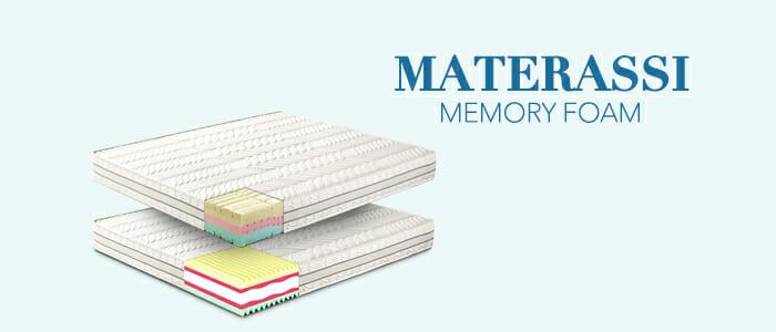 Materassi archivi buy benefit - Materassi ikea memory foam ...