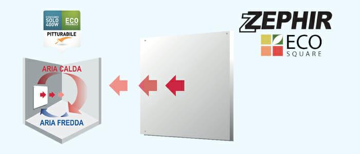 Zephir EcoSquare: Pannello Elettrico Riscaldante e Radiante