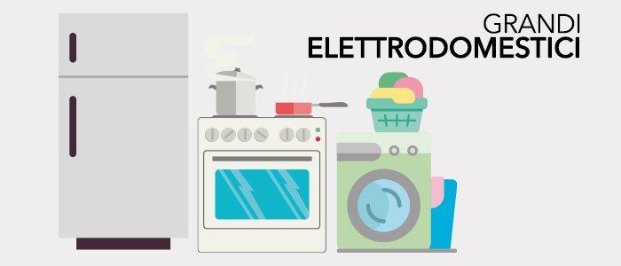 Speciale Grandi Elettrodomestici
